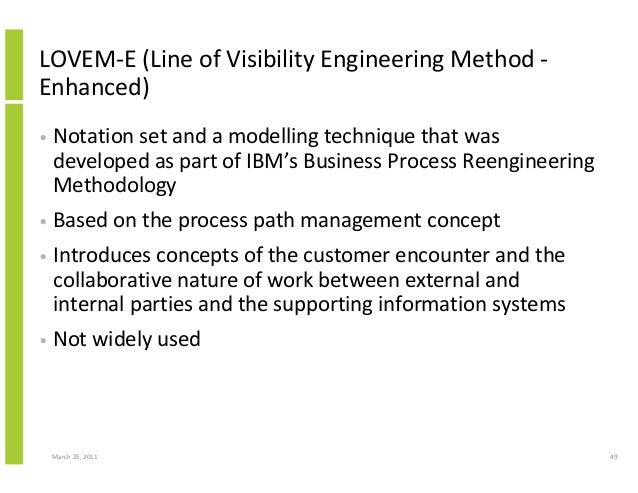 March 25, 2011 49 LOVEM-E (Line of Visibility Engineering Method - Enhanced) • Notation set and a modelling technique that...