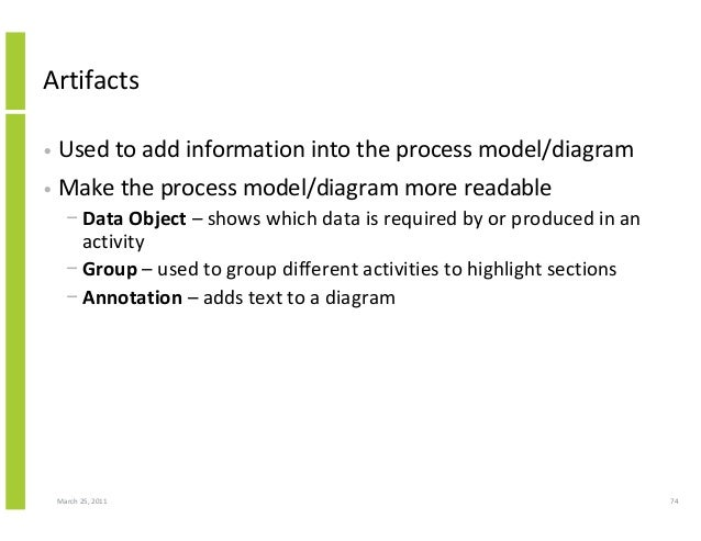 March 25, 2011 74 Artifacts • Used to add information into the process model/diagram • Make the process model/diagram more...