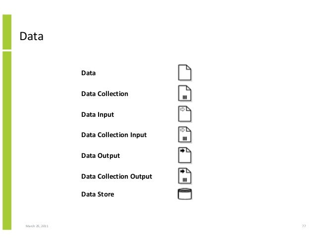March 25, 2011 77 Data Data Data Collection Data Input Data Collection Input Data Output Data Collection Output Data Store