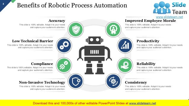 Business Process Automation PowerPoint Presentation Slides