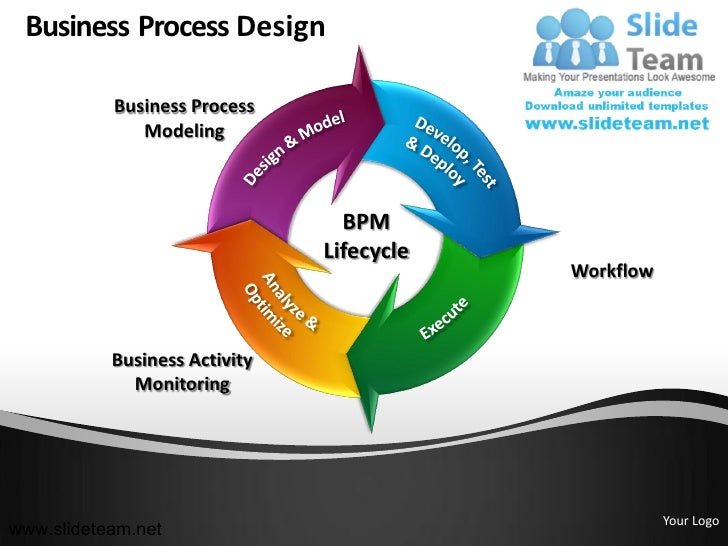 business process bpm workflow design powerpoint ppt slides., Presentation templates