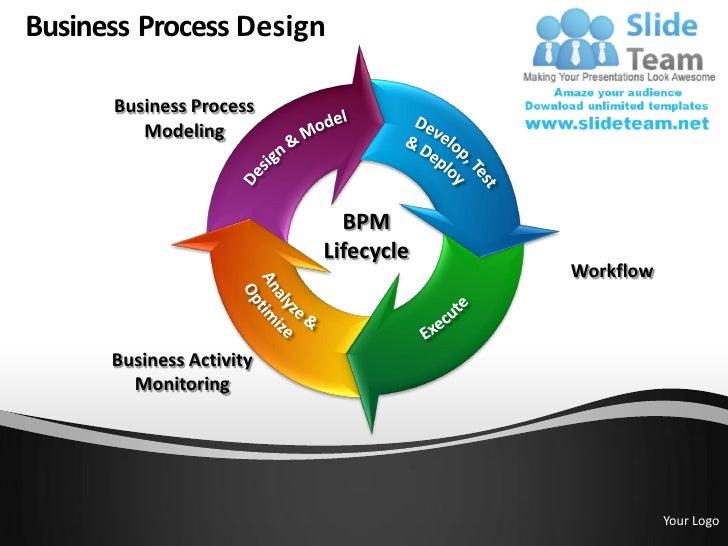 process presentation templates
