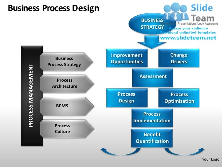 business process design powerpoint presentation slides ppt templates