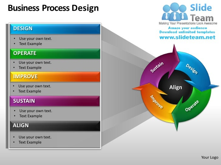 Business process design powerpoint presentation slides ppt templates process culture benefit quantification your logo 11 toneelgroepblik Image collections