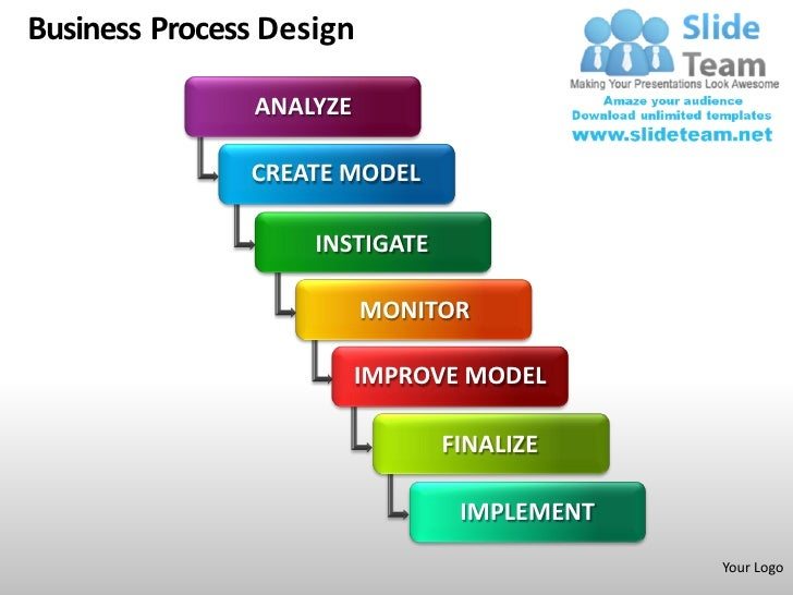 16 business process design analyze create model - Process Modeling Ppt