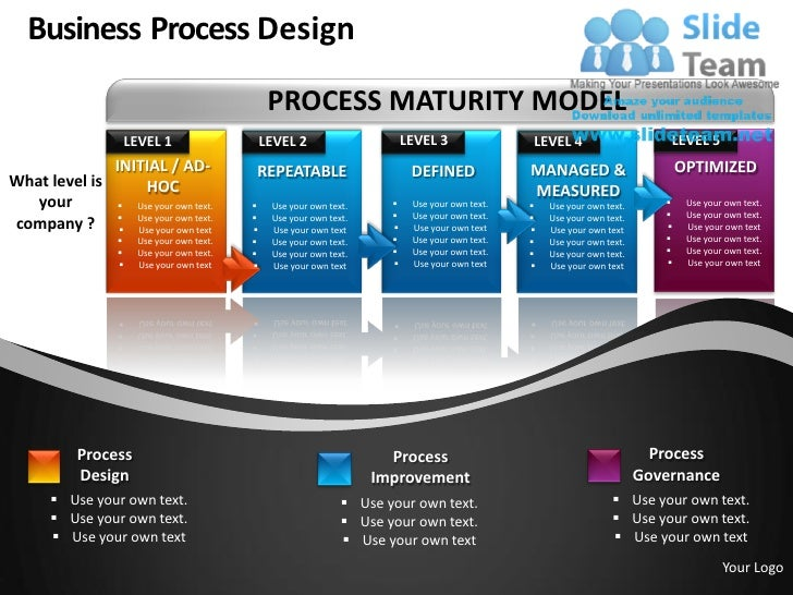 process design essay