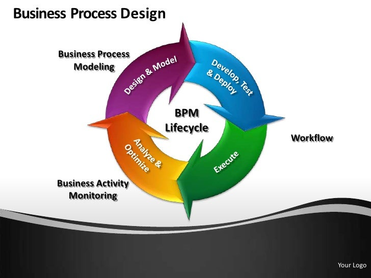 Business process design powerpoint presentation templates business process design business process modeling friedricerecipe Choice Image