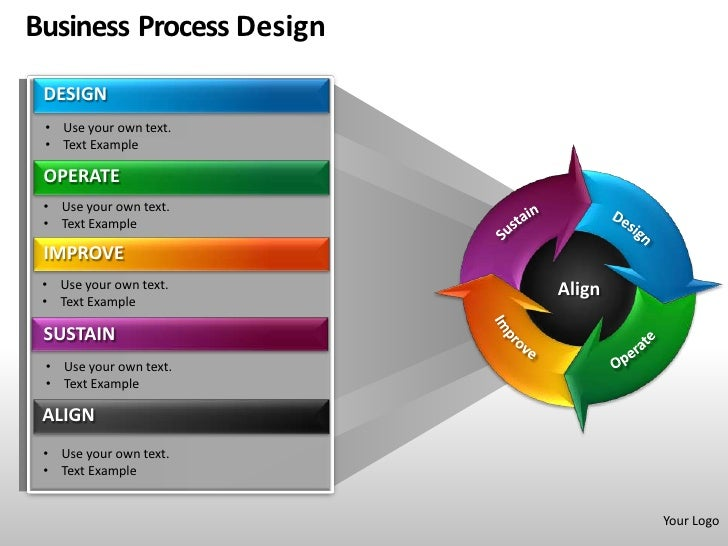 Business process design powerpoint presentation templates business wajeb Images