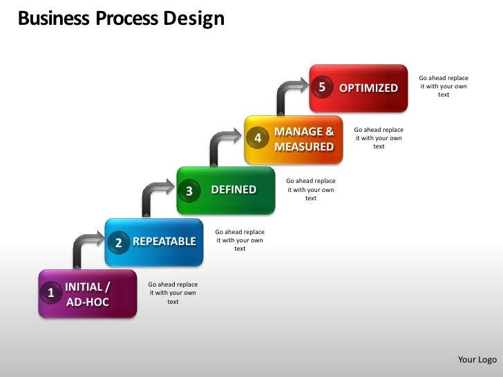 Business process design powerpoint presentation templates business fbccfo Choice Image