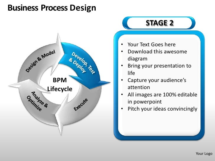 Business process design powerpoint presentation templates business process toneelgroepblik Images