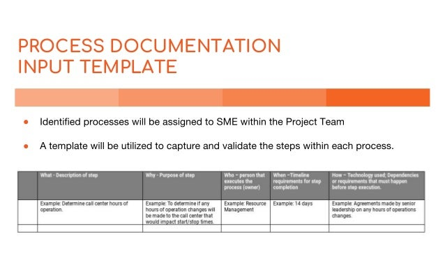 Business process documentation template process documentation input template flashek Image collections