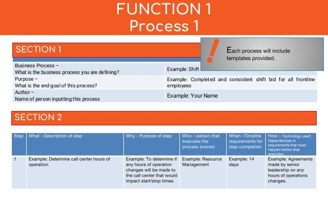Business process documentation template 9 function 1 process 1 business flashek Images