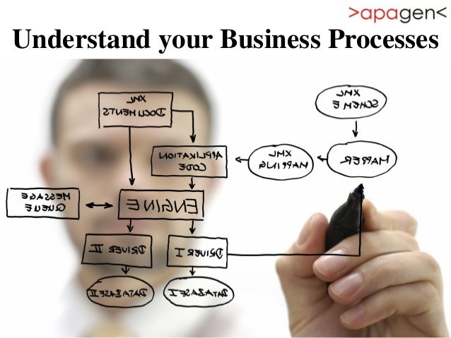 Understand your Business Processes