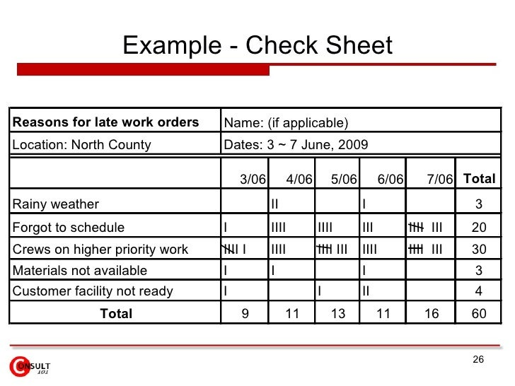 Process improvement examples selol ink business process improvement cheaphphosting Choice Image
