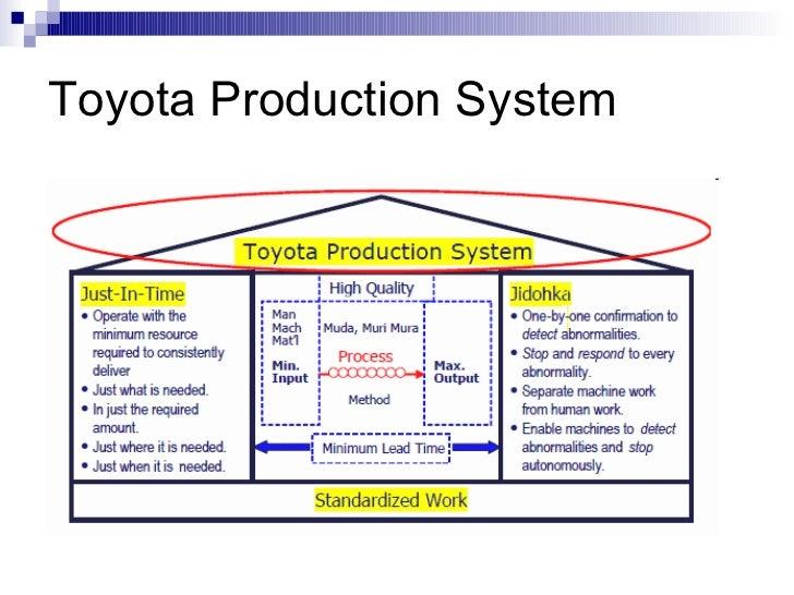 toyota's international operations