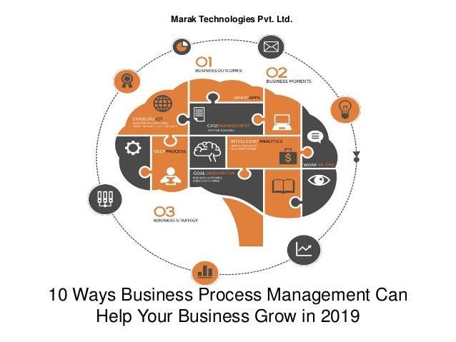 10 Ways Business Process Management Can Help Your Business Grow in 2019 Marak Technologies Pvt. Ltd.