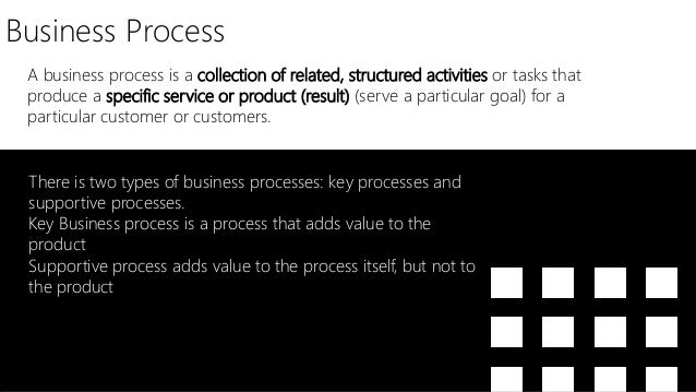warehouse process analyze Warehouse & distribution center – warehouse cost saving ideas & warehouse strategy.