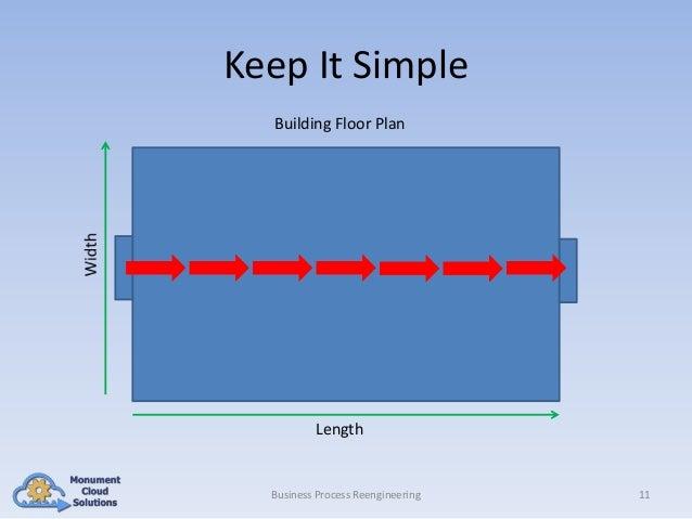 Keep It Simple Building Floor Plan  Length  Business Process Reengineering  11