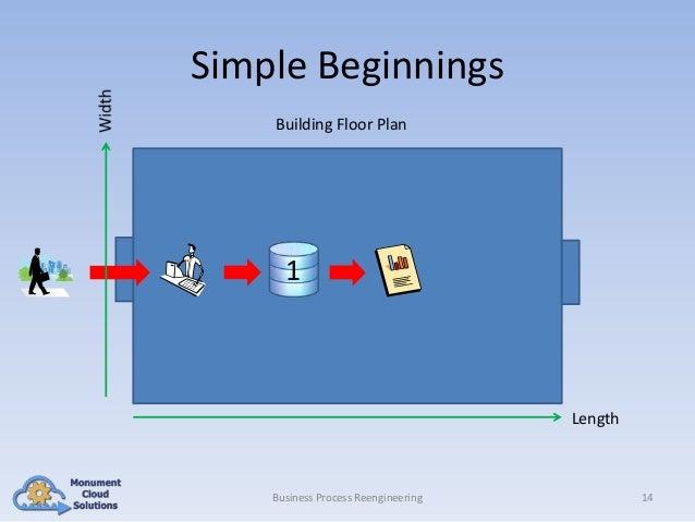 Simple Beginnings Building Floor Plan  1  Length  Business Process Reengineering  14
