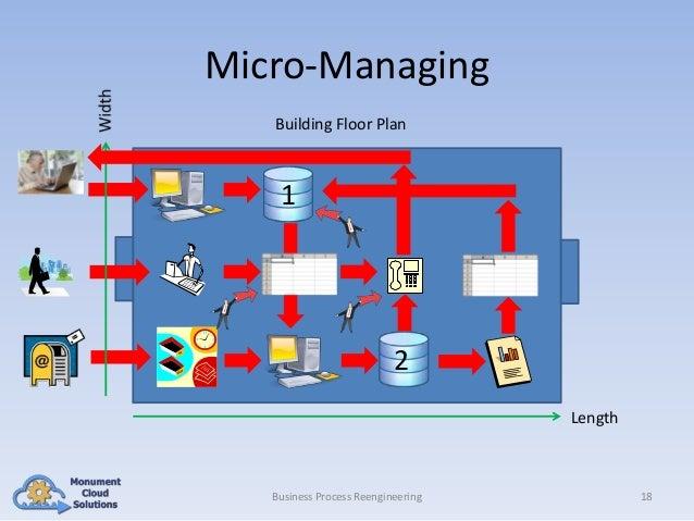 Micro-Managing Building Floor Plan  1  2 Length  Business Process Reengineering  18