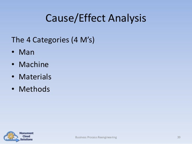 Cause/Effect Analysis The 4 Categories (4 M's) • Man • Machine • Materials • Methods  Business Process Reengineering  39