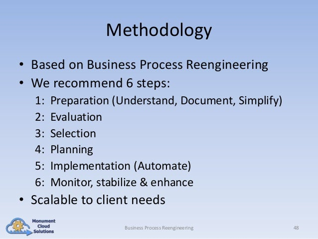 Methodology • Based on Business Process Reengineering • We recommend 6 steps: 1: 2: 3: 4: 5: 6:  Preparation (Understand, ...
