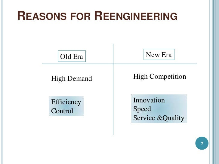 Business Process Reengineering (BPR) – Definition, Steps, and Examples