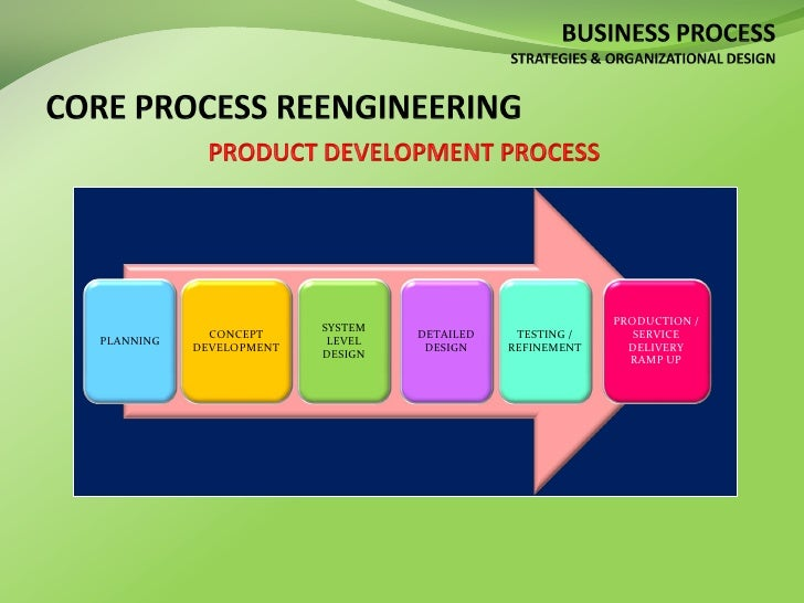 design enterprise level business system Known by a variety of other names such as information architecture, application architecture, business system architecture, enterprise wide technical architecture, the basic process is the same - to develop a high level plan of how it will meet future business problems.