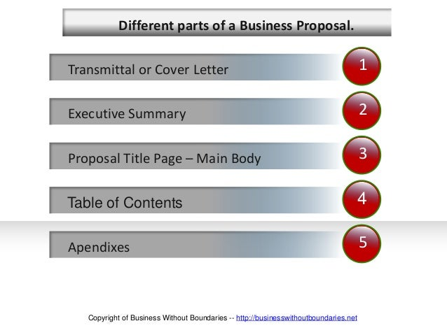Business Proposal That Wins Client