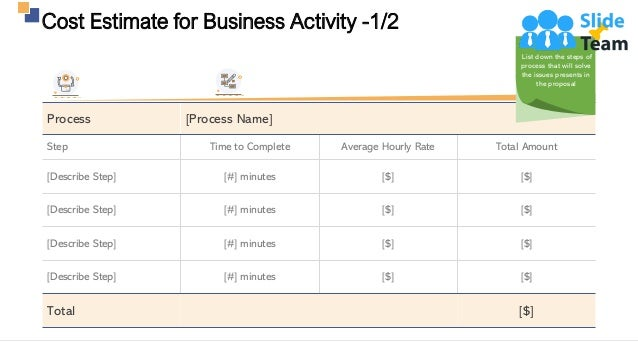 Cost Estimate for Business Activity -1/2 11 Process [Process Name] Step Time to Complete Average Hourly Rate Total Amount ...
