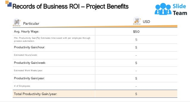 Records of Business ROI – Project Benefits 14 Avg. Hourly Wage: $50 Min. Productivity Gain(%): Estimates time saved with p...