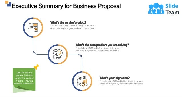 Executive Summary for Business Proposal 4 What's the service/product? This slide is 100% editable. Adapt it to your needs ...