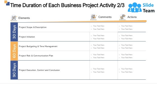 Time Duration of Each Business Project Activity 2/3 9 Project Scope & Description o Your Text Here o Your Text Here o Your...