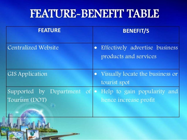 sample business proposal presentation