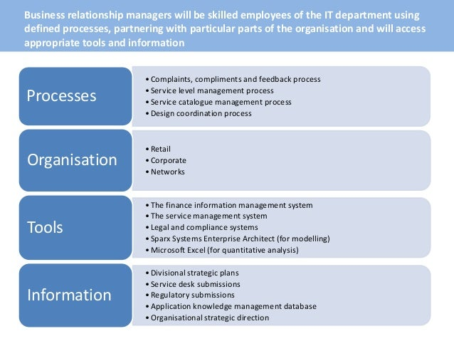 Defining The Business Relationship Manager Role Within IT