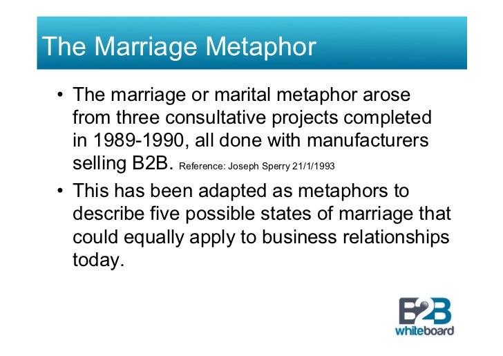 About metaphor corporation