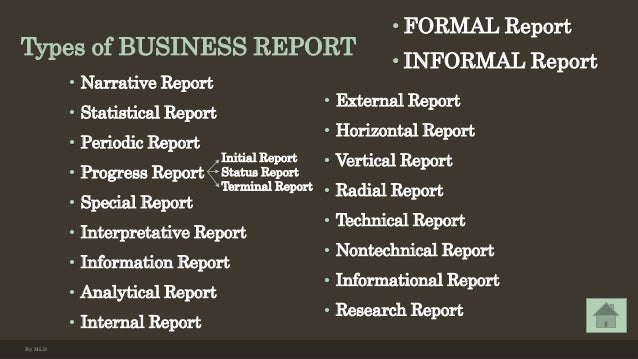 Business report ppt 2 – Type of Business Report