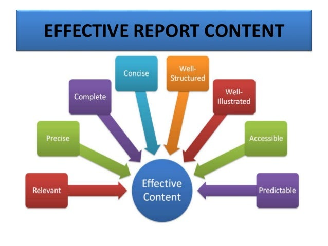 """TYPES OF REPORTS • Informative """"Telling"""" Examples • Evaluative """"Selling"""" Examples"""