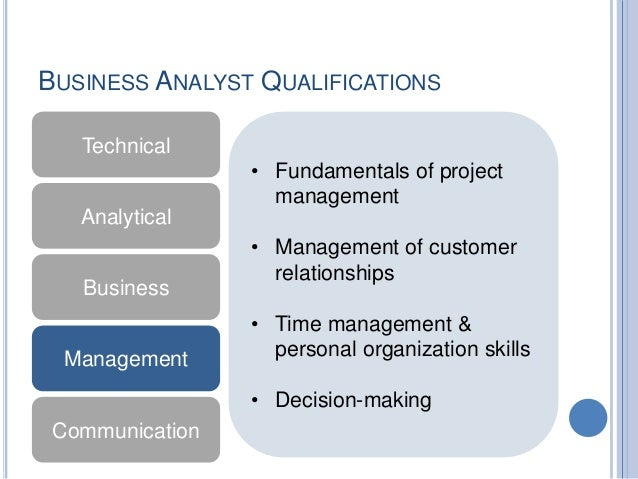 ... Business Writing; 41. BUSINESS ANALYST QUALIFICATIONS Technical  Analytical Business Management Communication U2022 Fundamentals Of Project ...
