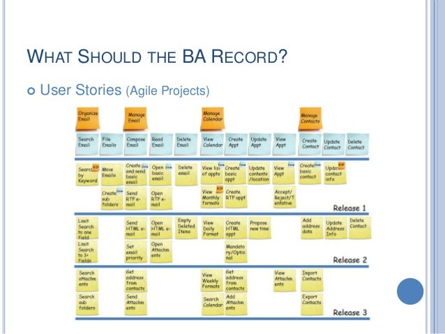 Business requirements gathering and analysis what should the ba record user stories agile projects wajeb