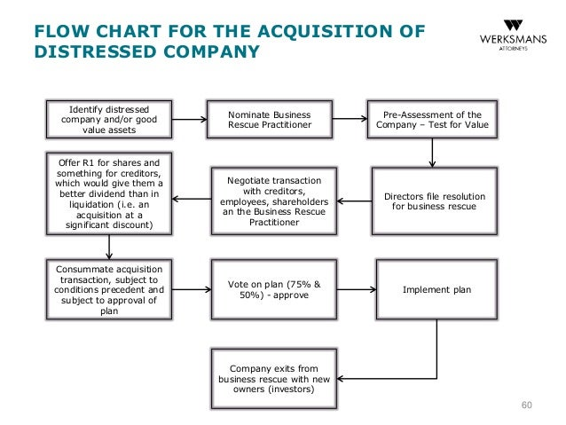 do shareholders of acquiring firms gain The effect of global diversification on long-term acquiring firm  effect for the acquiring firms during the latest merger wave, the gain evaporates very.