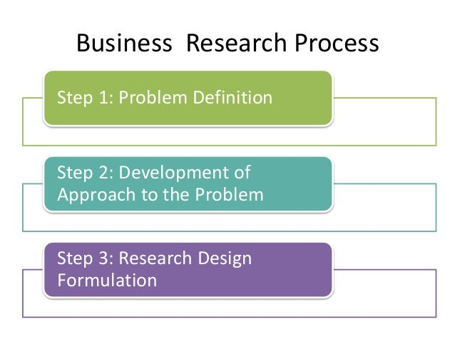 management research methodology The electronic journal of business research methods provides perspectives on topics relevant to research in the field of business and management.