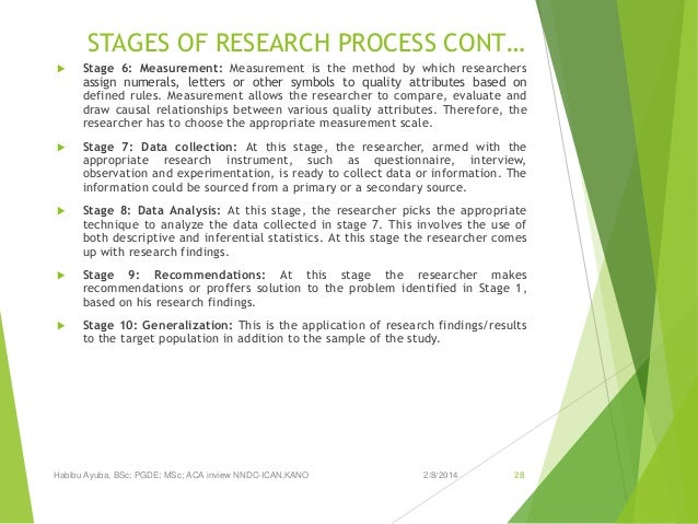 stages of the research process essay