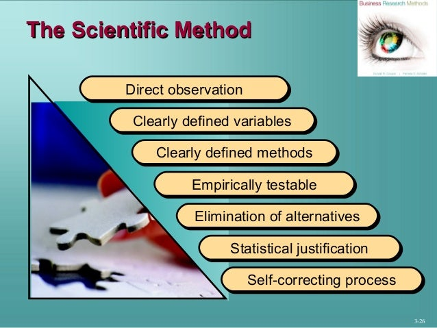 scientific research method Webstanfordedu.