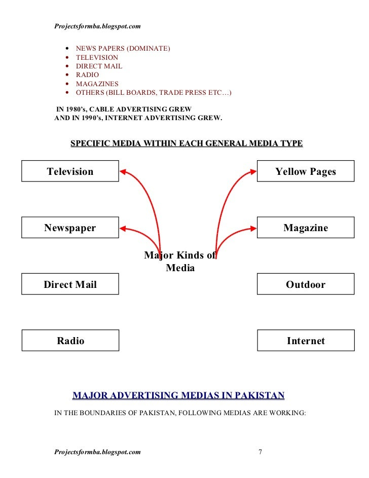 ptcl research paper The art of strategic management- a key to success in case study of ptcl revealed that a genuine the aim of this research paper is.