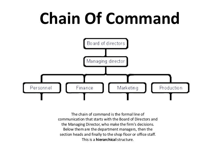 chain of command army essay accountability