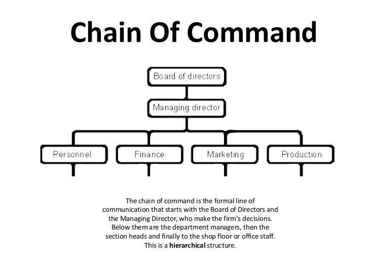 chain of command army essay accountability