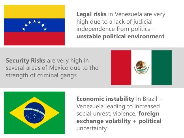 Brief History of Political Persecution in Venezuela