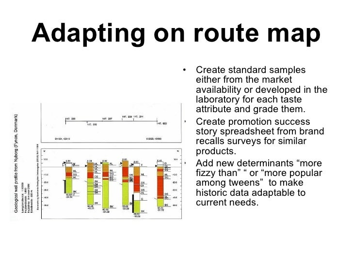 Adapting on route map <ul><li>Create standard samples either from the market availability or developed in the laboratory f...