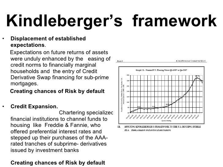 Kindleberger's  framework <ul><li>Displacement of established expectations . </li></ul><ul><li>Expectations on future retu...